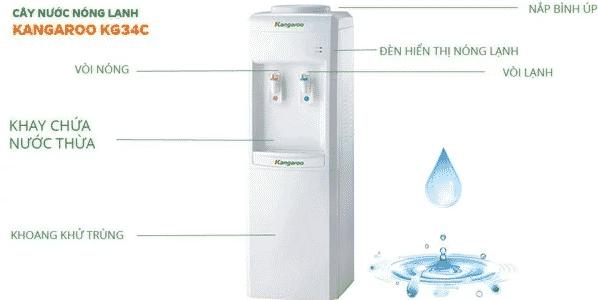 Cây nước nóng lạnh Kangaroo KG34C-2
