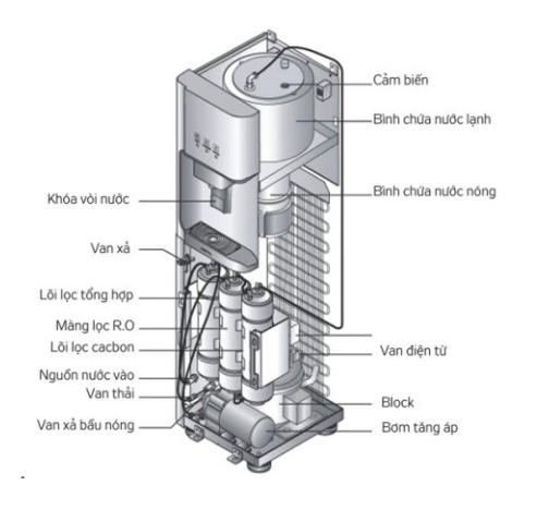 Cây lọc nước nóng lạnh Kangaroo KG50SD 01